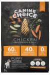 Canine Choice Junior Hundefutter