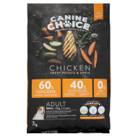 Canine Choice Adult Mini Hundefutter