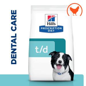 Hills Prescription Diet t/d voor honden